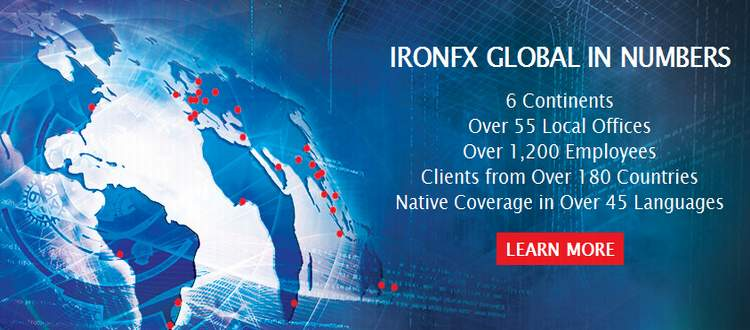 IronFx Pakistan Slide Show